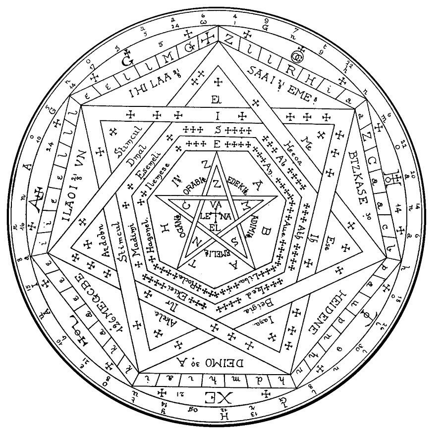 Horóscopo Alquimista